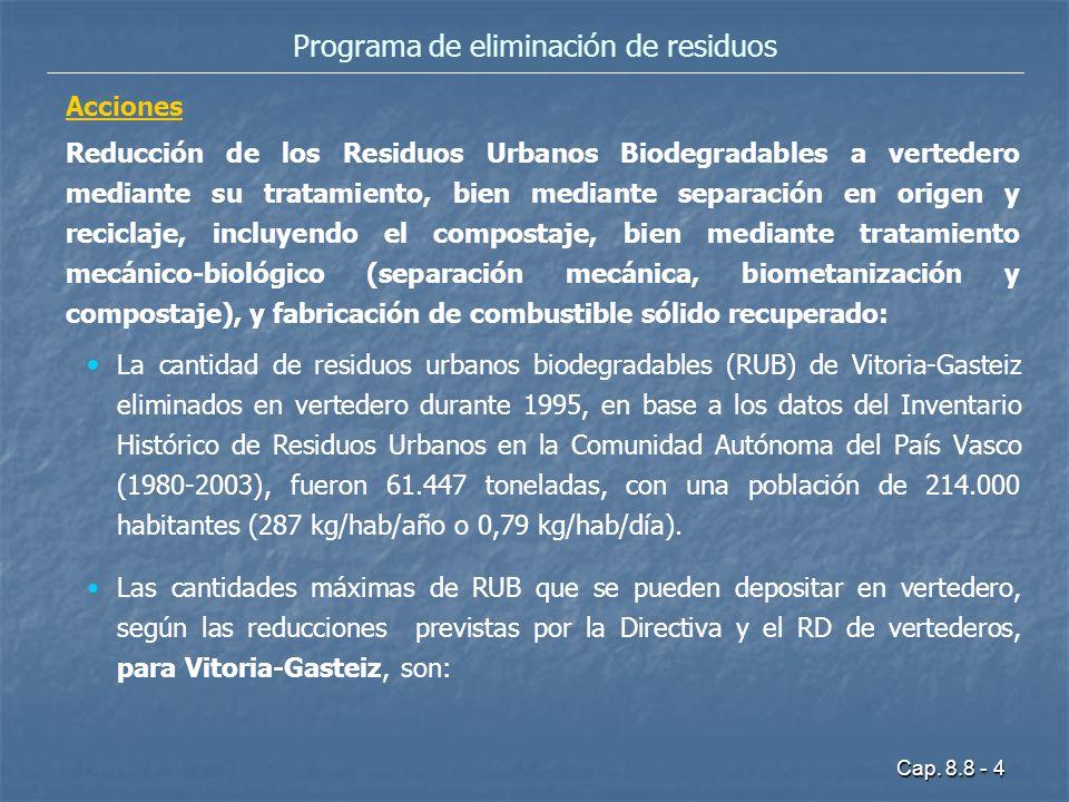Cap. 8.8 - 4 Programa de eliminación de residuos Acciones Reducción de los Residuos Urbanos Biodegradables a vertedero mediante su tratamiento, bien m