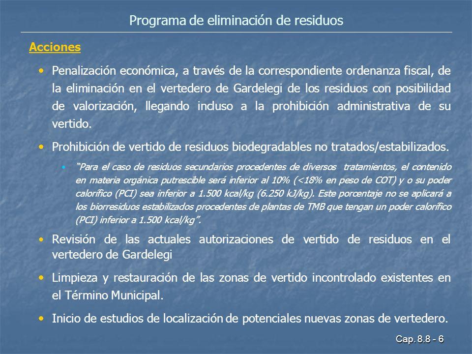 Cap. 8.8 - 6 Programa de eliminación de residuos Acciones Penalización económica, a través de la correspondiente ordenanza fiscal, de la eliminación e