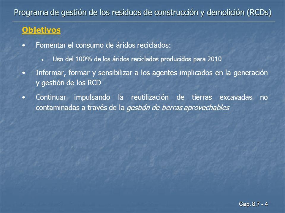 Cap. 8.7 - 4 Objetivos Fomentar el consumo de áridos reciclados: Uso del 100% de los áridos reciclados producidos para 2010 Informar, formar y sensibi