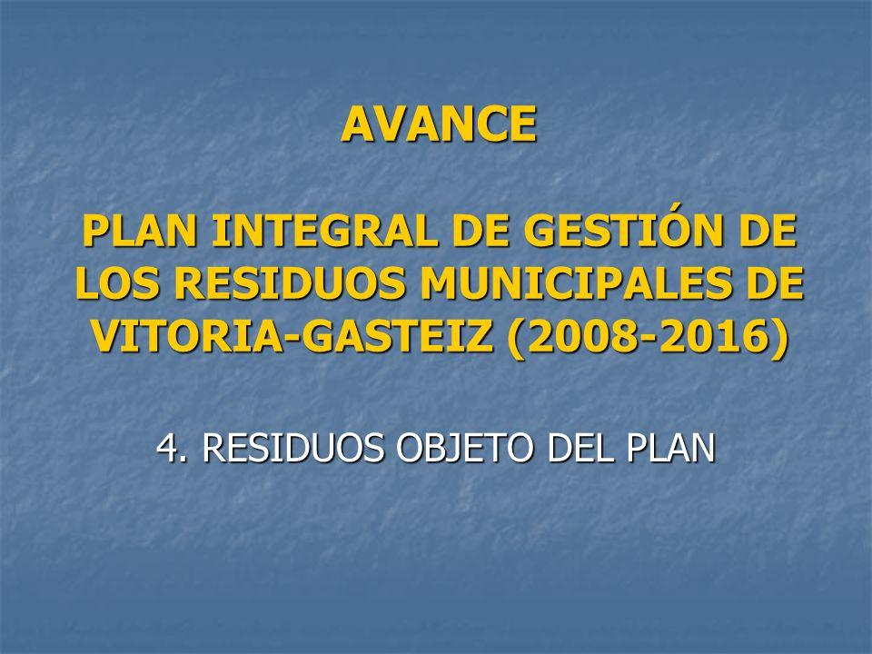 AVANCE PLAN INTEGRAL DE GESTIÓN DE LOS RESIDUOS MUNICIPALES DE VITORIA-GASTEIZ (2008-2016) 4. RESIDUOS OBJETO DEL PLAN