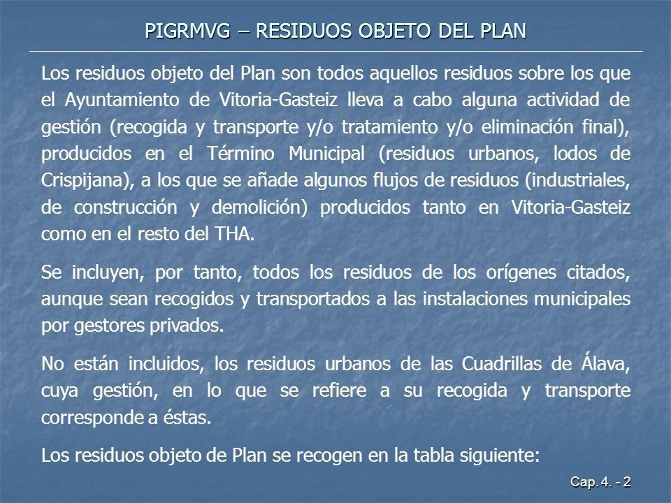 Cap. 4. - 2 PIGRMVG – RESIDUOS OBJETO DEL PLAN Los residuos objeto del Plan son todos aquellos residuos sobre los que el Ayuntamiento de Vitoria-Gaste