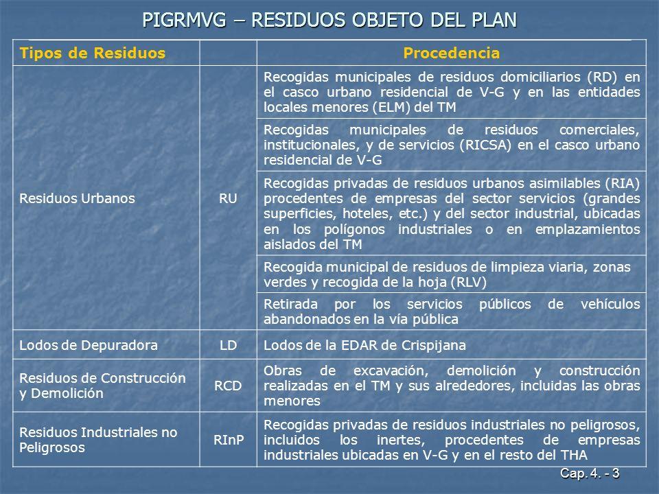 Cap. 4. - 3 PIGRMVG – RESIDUOS OBJETO DEL PLAN Tipos de ResiduosProcedencia Residuos UrbanosRU Recogidas municipales de residuos domiciliarios (RD) en