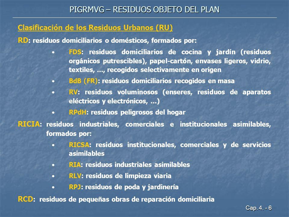 Cap. 4. - 6 PIGRMVG – RESIDUOS OBJETO DEL PLAN Clasificación de los Residuos Urbanos (RU) RD : residuos domiciliarios o domésticos, formados por: FDS: