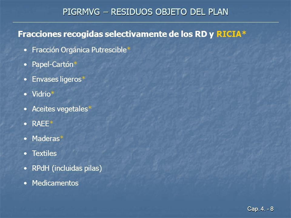 Cap. 4. - 8 PIGRMVG – RESIDUOS OBJETO DEL PLAN Fracciones recogidas selectivamente de los RD y RICIA* Fracción Orgánica Putrescible* Papel-Cartón* Env