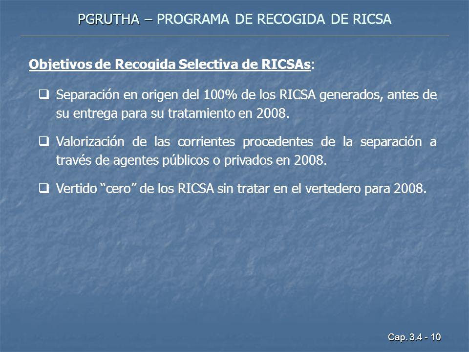 Cap. 3.4 - 10 PGRUTHA – PGRUTHA – PROGRAMA DE RECOGIDA DE RICSA Objetivos de Recogida Selectiva de RICSAs: Separación en origen del 100% de los RICSA