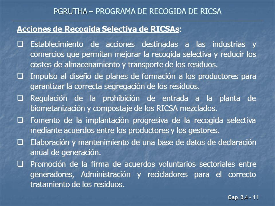 Cap. 3.4 - 11 PGRUTHA – PGRUTHA – PROGRAMA DE RECOGIDA DE RICSA Acciones de Recogida Selectiva de RICSAs: Establecimiento de acciones destinadas a las