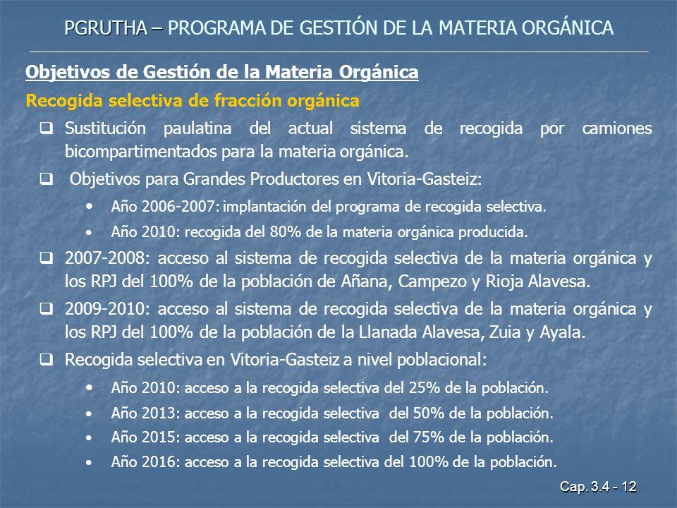 Cap. 3.4 - 12 PGRUTHA – PGRUTHA – PROGRAMA DE GESTIÓN DE LA MATERIA ORGÁNICA Objetivos de Gestión de la Materia Orgánica Recogida selectiva de fracció