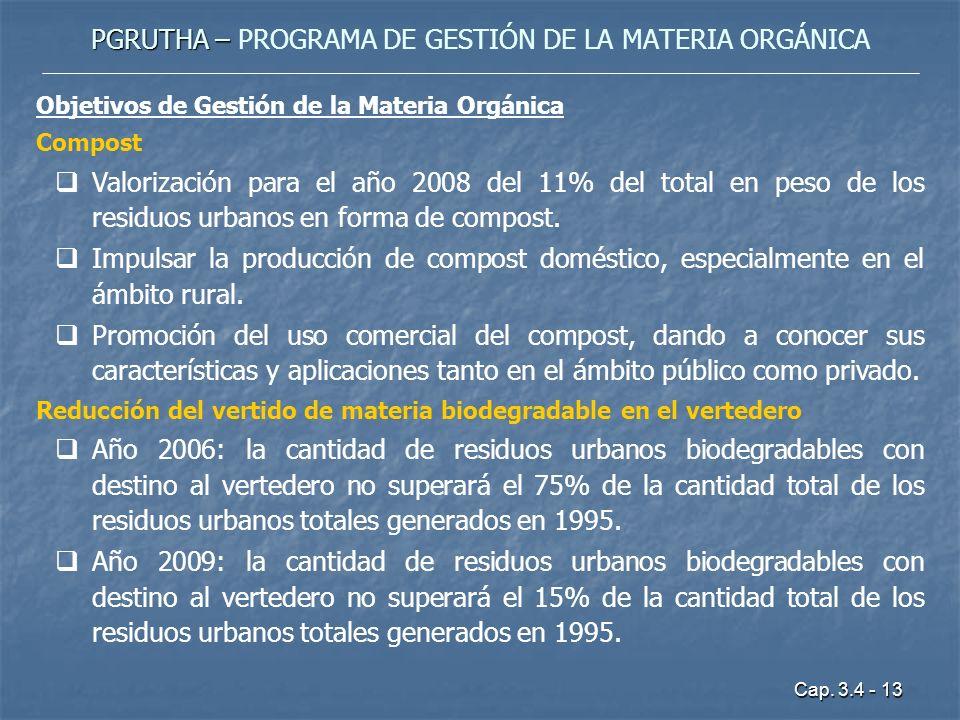 Cap. 3.4 - 13 PGRUTHA – PGRUTHA – PROGRAMA DE GESTIÓN DE LA MATERIA ORGÁNICA Objetivos de Gestión de la Materia Orgánica Compost Valorización para el