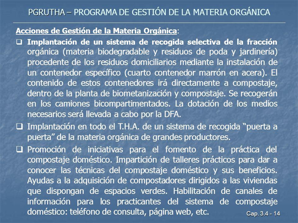 Cap. 3.4 - 14 PGRUTHA – PGRUTHA – PROGRAMA DE GESTIÓN DE LA MATERIA ORGÁNICA Acciones de Gestión de la Materia Orgánica: Implantación de un sistema de