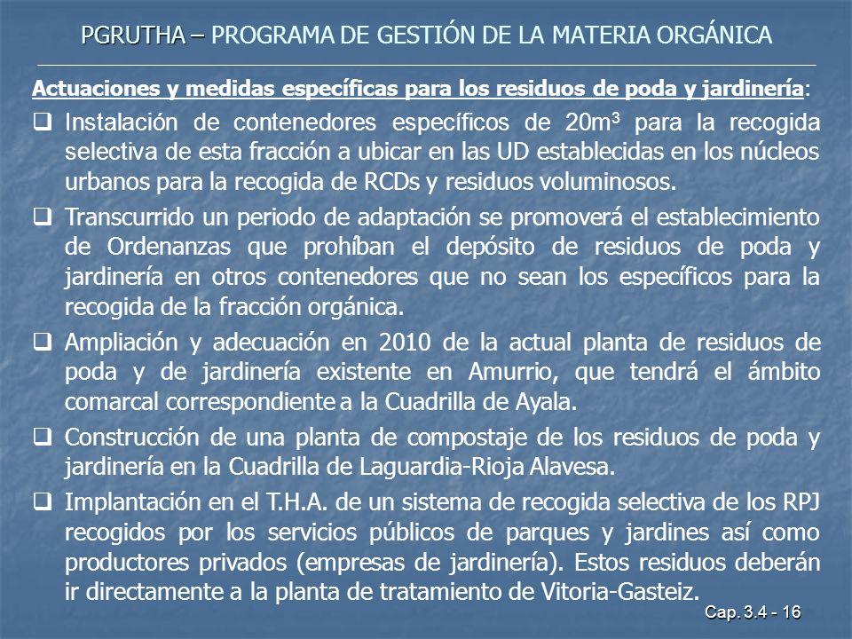 Cap. 3.4 - 16 PGRUTHA – PGRUTHA – PROGRAMA DE GESTIÓN DE LA MATERIA ORGÁNICA Actuaciones y medidas específicas para los residuos de poda y jardinería: