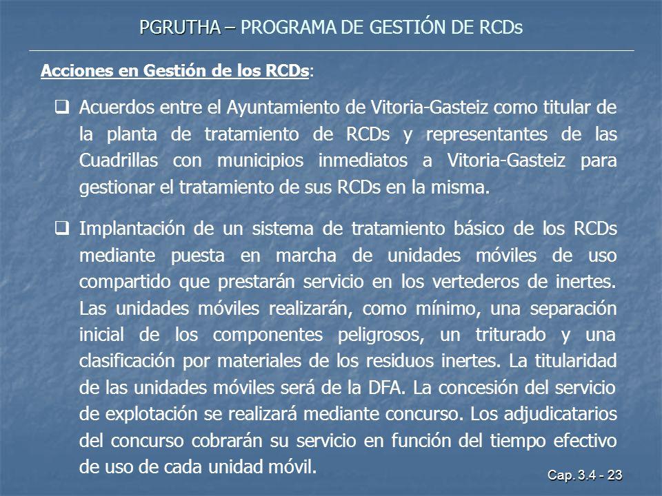 Cap. 3.4 - 23 PGRUTHA – PGRUTHA – PROGRAMA DE GESTIÓN DE RCDs Acciones en Gestión de los RCDs: Acuerdos entre el Ayuntamiento de Vitoria-Gasteiz como