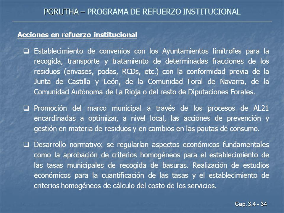 Cap. 3.4 - 34 PGRUTHA – PGRUTHA – PROGRAMA DE REFUERZO INSTITUCIONAL Acciones en refuerzo institucional Establecimiento de convenios con los Ayuntamie