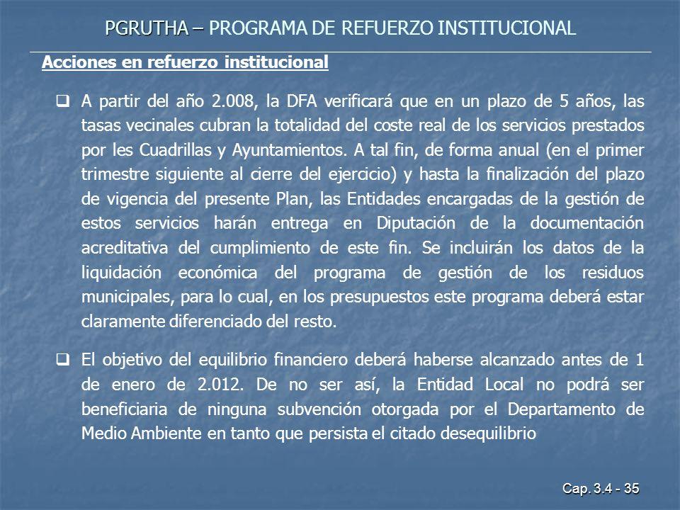 Cap. 3.4 - 35 PGRUTHA – PGRUTHA – PROGRAMA DE REFUERZO INSTITUCIONAL Acciones en refuerzo institucional A partir del año 2.008, la DFA verificará que