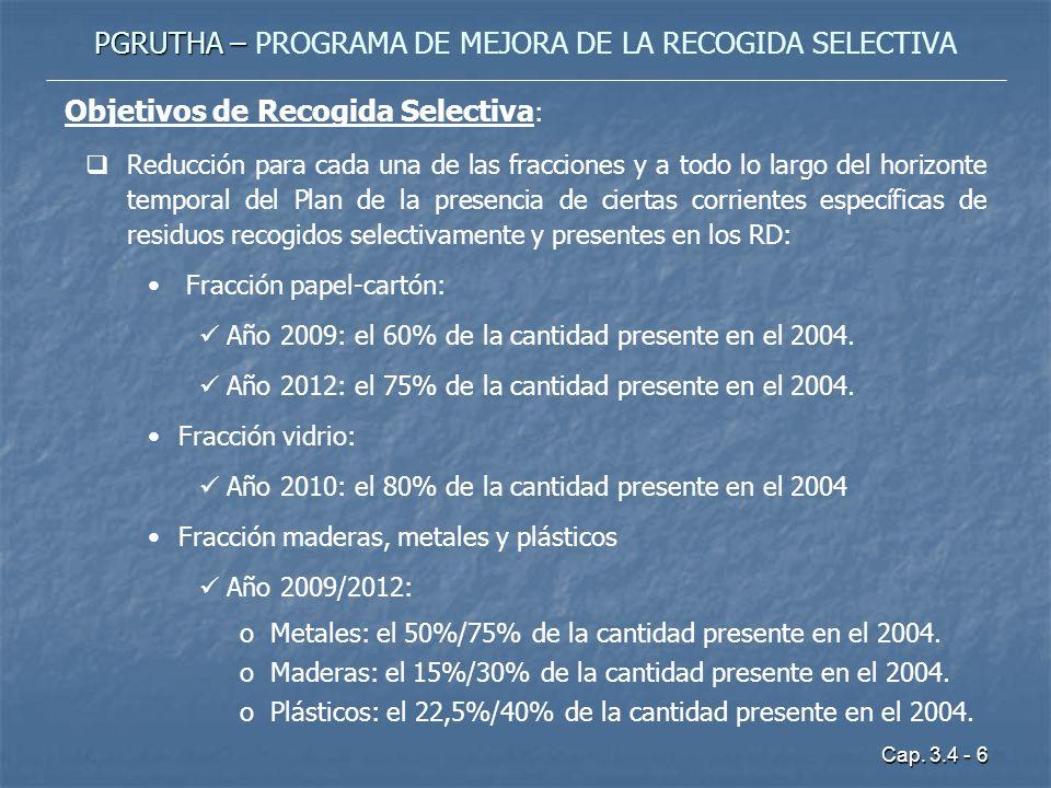 Cap. 3.4 - 6 PGRUTHA – PGRUTHA – PROGRAMA DE MEJORA DE LA RECOGIDA SELECTIVA Objetivos de Recogida Selectiva : Reducción para cada una de las fraccion