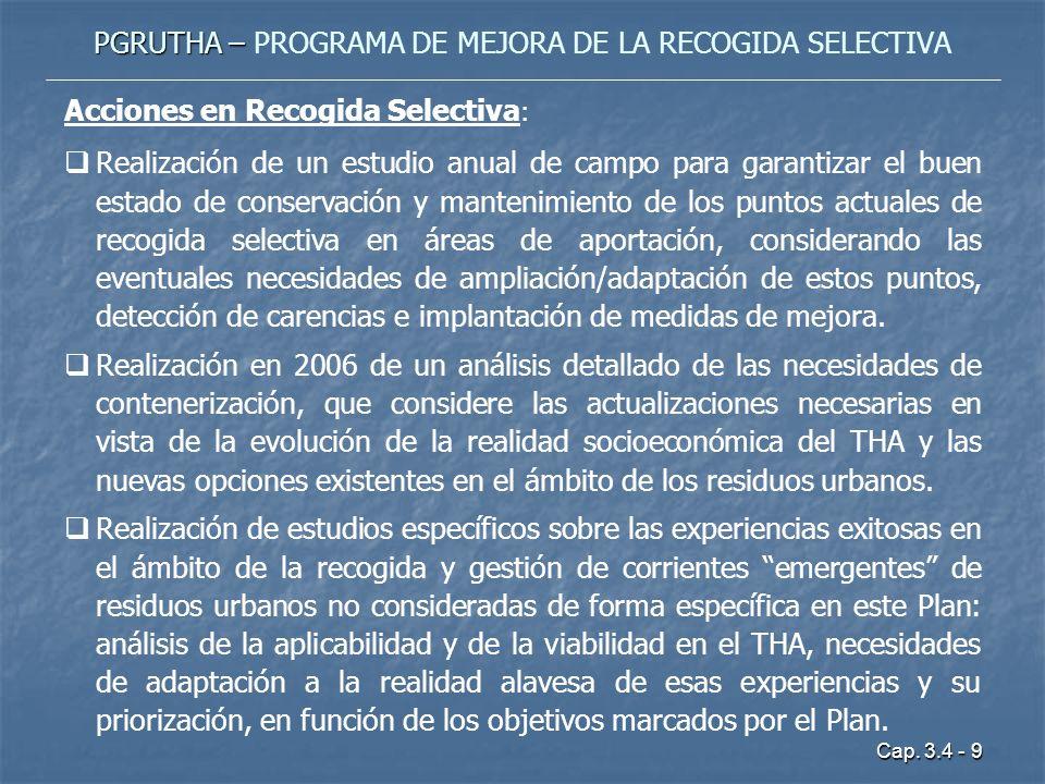 Cap. 3.4 - 9 PGRUTHA – PGRUTHA – PROGRAMA DE MEJORA DE LA RECOGIDA SELECTIVA Acciones en Recogida Selectiva : Realización de un estudio anual de campo