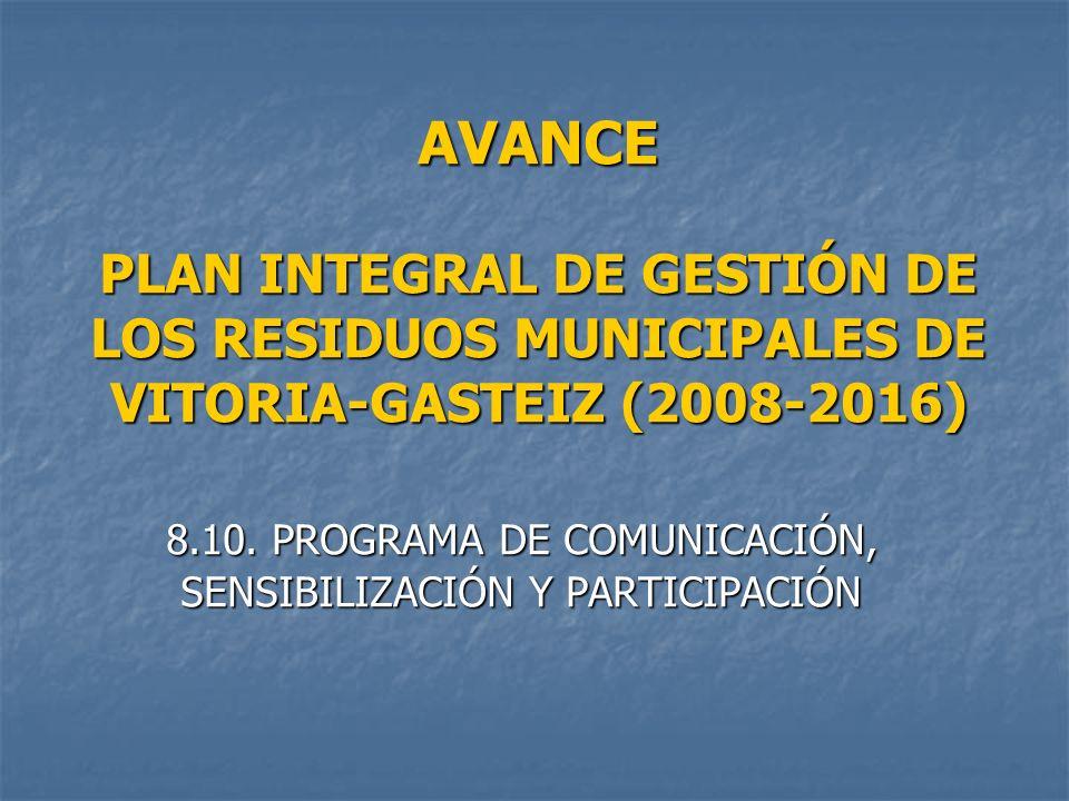 AVANCE PLAN INTEGRAL DE GESTIÓN DE LOS RESIDUOS MUNICIPALES DE VITORIA-GASTEIZ (2008-2016) 8.10. PROGRAMA DE COMUNICACIÓN, SENSIBILIZACIÓN Y PARTICIPA