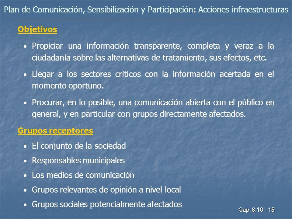 Cap. 8.10 - 15 Objetivos Propiciar una informaci ó n transparente, completa y veraz a la ciudadan í a sobre las alternativas de tratamiento, sus efect