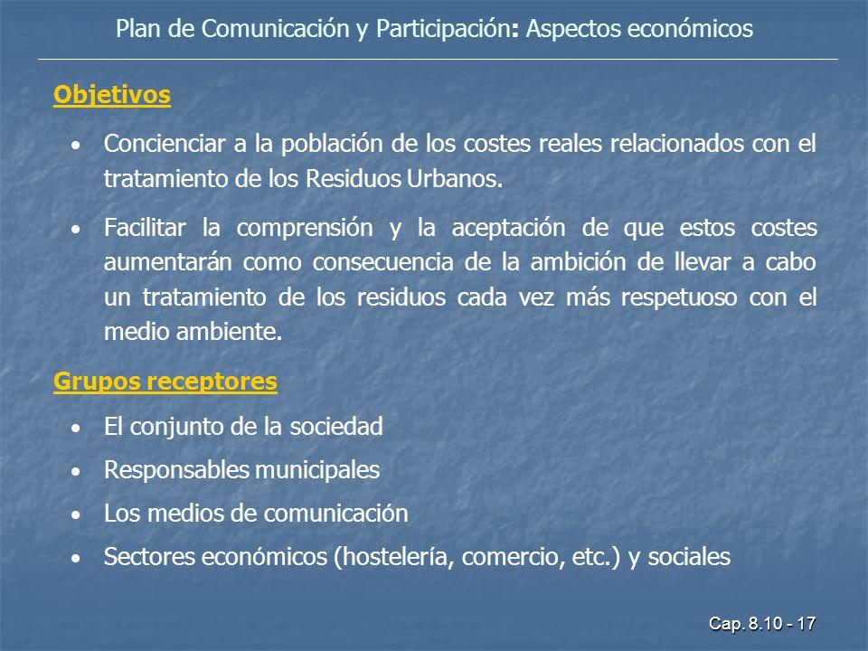 Cap. 8.10 - 17 Objetivos Concienciar a la población de los costes reales relacionados con el tratamiento de los Residuos Urbanos. Facilitar la compren