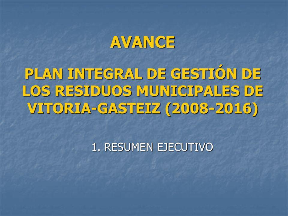 AVANCE PLAN INTEGRAL DE GESTIÓN DE LOS RESIDUOS MUNICIPALES DE VITORIA-GASTEIZ (2008-2016) 1. RESUMEN EJECUTIVO