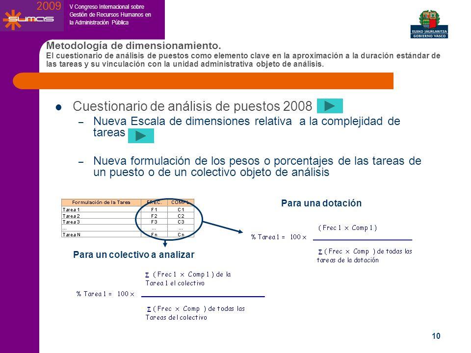 V Congreso Internacional sobre Gestión de Recursos Humanos en la Administración Pública 10 Cuestionario de análisis de puestos 2008 – Nueva Escala de