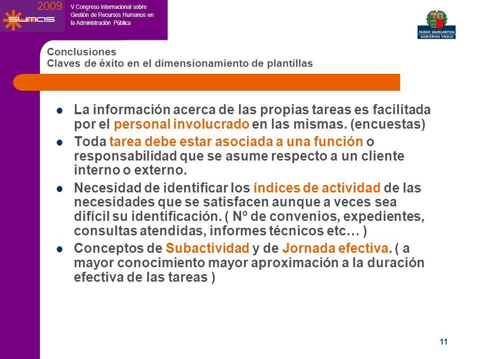 V Congreso Internacional sobre Gestión de Recursos Humanos en la Administración Pública 11 Conclusiones Claves de éxito en el dimensionamiento de plan