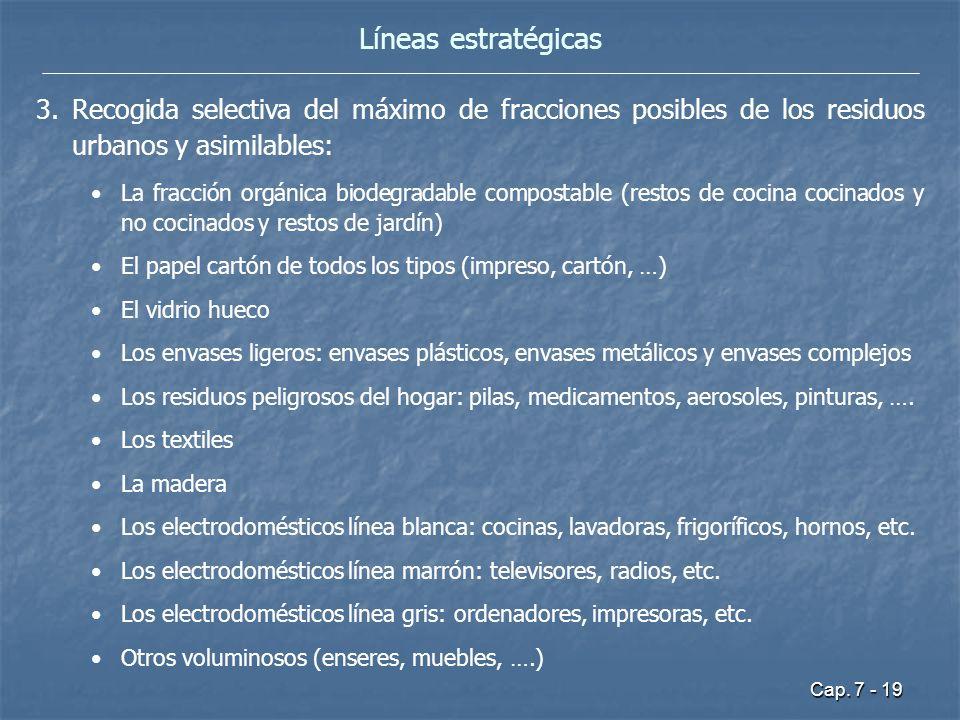 Cap. 7 - 19 Líneas estratégicas 3.Recogida selectiva del máximo de fracciones posibles de los residuos urbanos y asimilables: La fracción orgánica bio