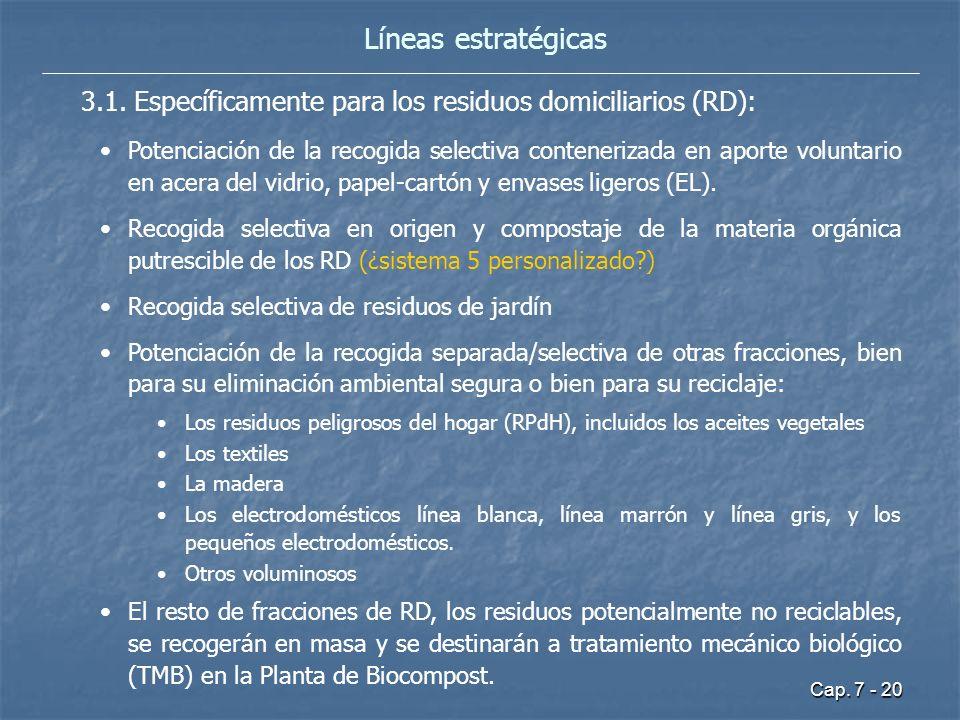 Cap. 7 - 20 Líneas estratégicas 3.1. Específicamente para los residuos domiciliarios (RD): Potenciación de la recogida selectiva contenerizada en apor