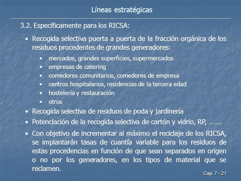 Cap. 7 - 21 Líneas estratégicas 3.2. Específicamente para los RICSA: Recogida selectiva puerta a puerta de la fracción orgánica de los residuos proced