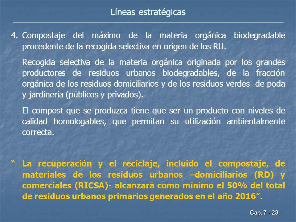 Cap. 7 - 23 Líneas estratégicas 4.Compostaje del máximo de la materia orgánica biodegradable procedente de la recogida selectiva en origen de los RU.