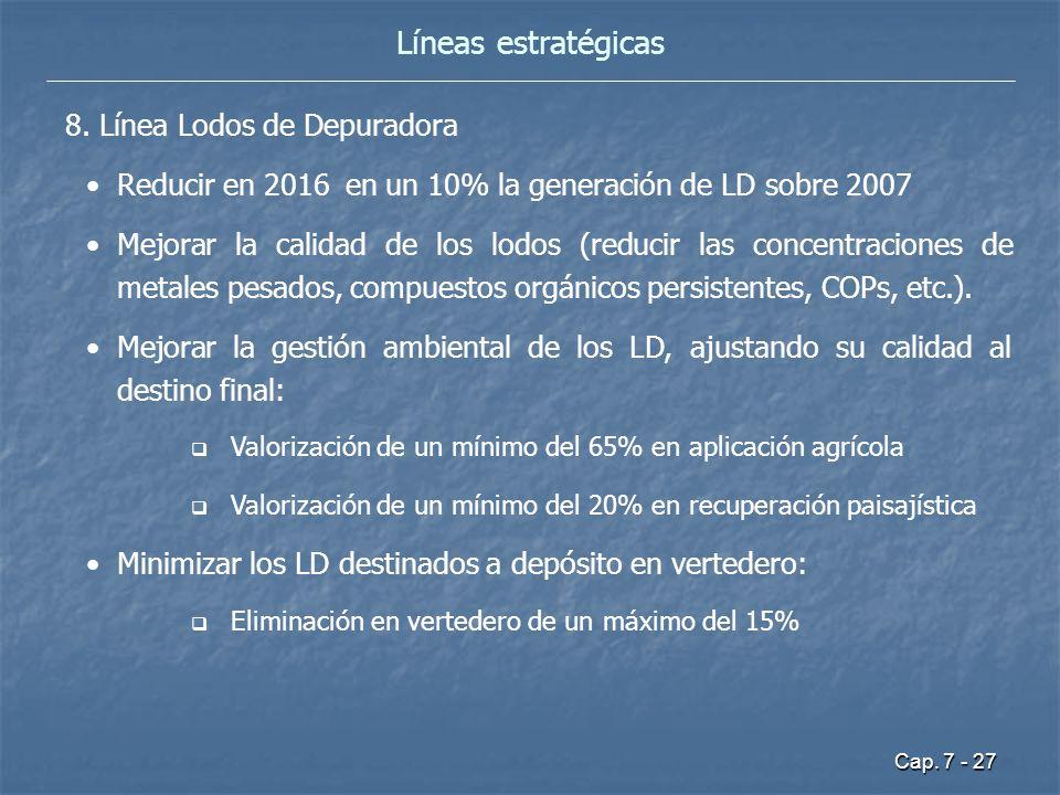 Cap. 7 - 27 Líneas estratégicas 8. Línea Lodos de Depuradora Reducir en 2016 en un 10% la generación de LD sobre 2007 Mejorar la calidad de los lodos