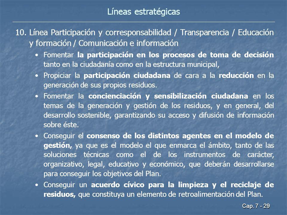 Cap. 7 - 29 Líneas estratégicas 10.Línea Participación y corresponsabilidad / Transparencia / Educación y formación / Comunicación e información Fomen