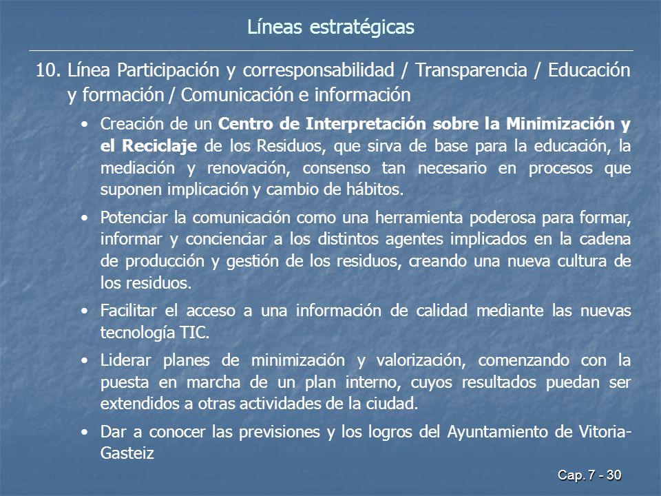Cap. 7 - 30 Líneas estratégicas 10.Línea Participación y corresponsabilidad / Transparencia / Educación y formación / Comunicación e información Creac