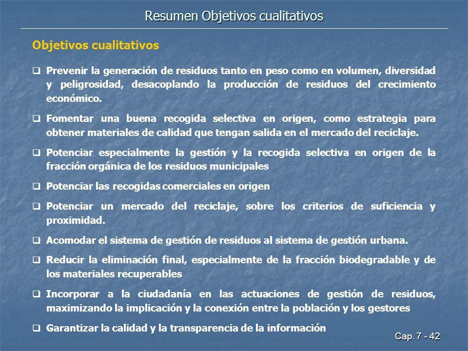 Cap. 7 - 42 Resumen Objetivos cualitativos Prevenir la generación de residuos tanto en peso como en volumen, diversidad y peligrosidad, desacoplando l