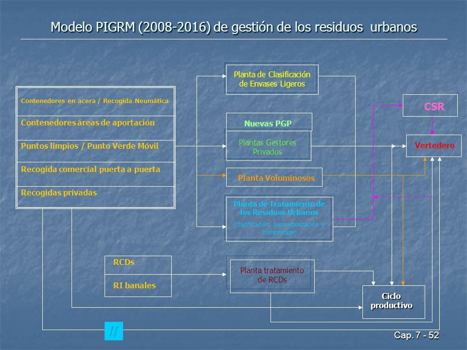 Cap. 7 - 52 Modelo PIGRM (2008-2016) de gestión de los residuos urbanos Planta de Tratamiento de los Residuos Urbanos (clasificación, biometanización