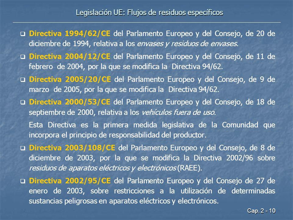 Cap. 2 - 10 Legislación UE: Flujos de residuos específicos Directiva 1994/62/CE del Parlamento Europeo y del Consejo, de 20 de diciembre de 1994, rela