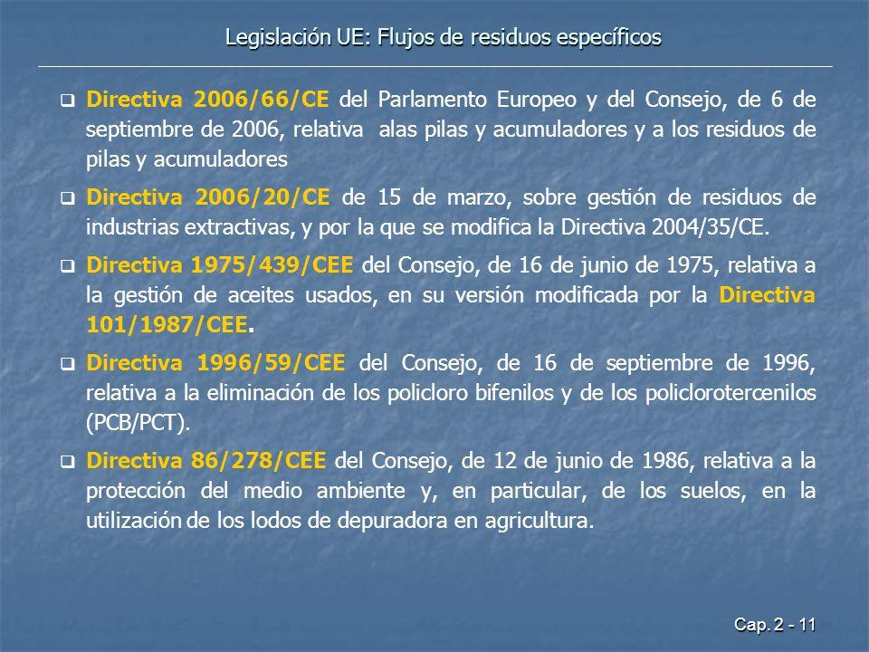Cap. 2 - 11 Legislación UE: Flujos de residuos específicos Directiva 2006/66/CE del Parlamento Europeo y del Consejo, de 6 de septiembre de 2006, rela