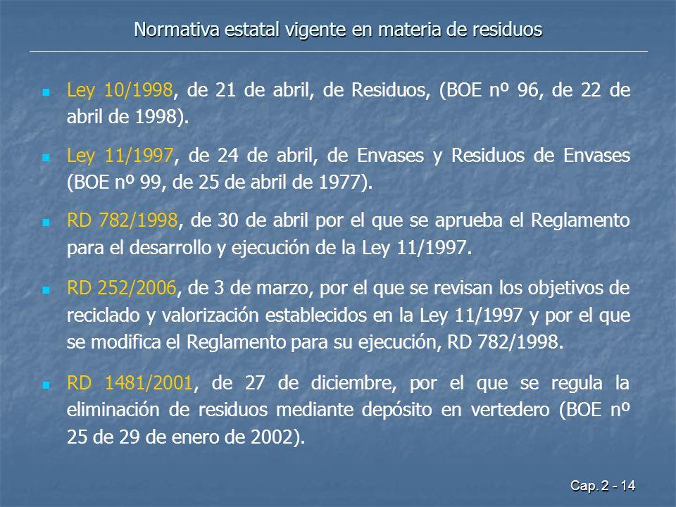 Cap. 2 - 14 Normativa estatal vigente en materia de residuos Ley 10/1998, de 21 de abril, de Residuos, (BOE nº 96, de 22 de abril de 1998). Ley 11/199