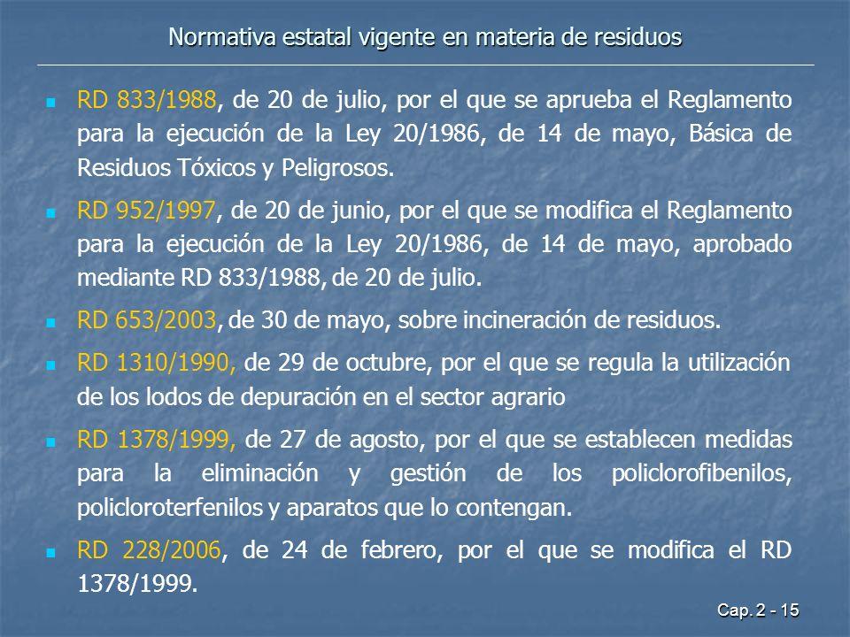 Cap. 2 - 15 Normativa estatal vigente en materia de residuos RD 833/1988, de 20 de julio, por el que se aprueba el Reglamento para la ejecución de la