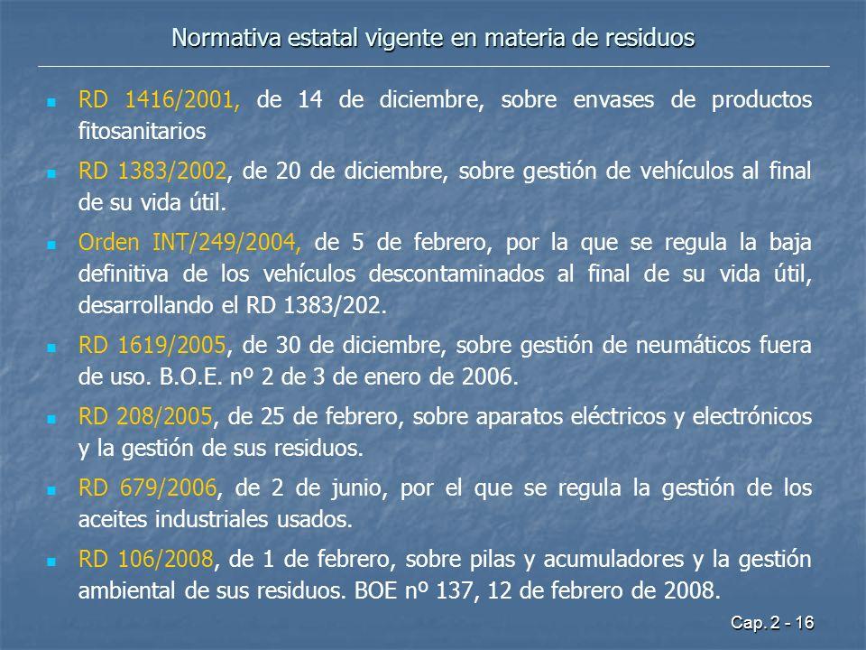 Cap. 2 - 16 Normativa estatal vigente en materia de residuos RD 1416/2001, de 14 de diciembre, sobre envases de productos fitosanitarios RD 1383/2002,
