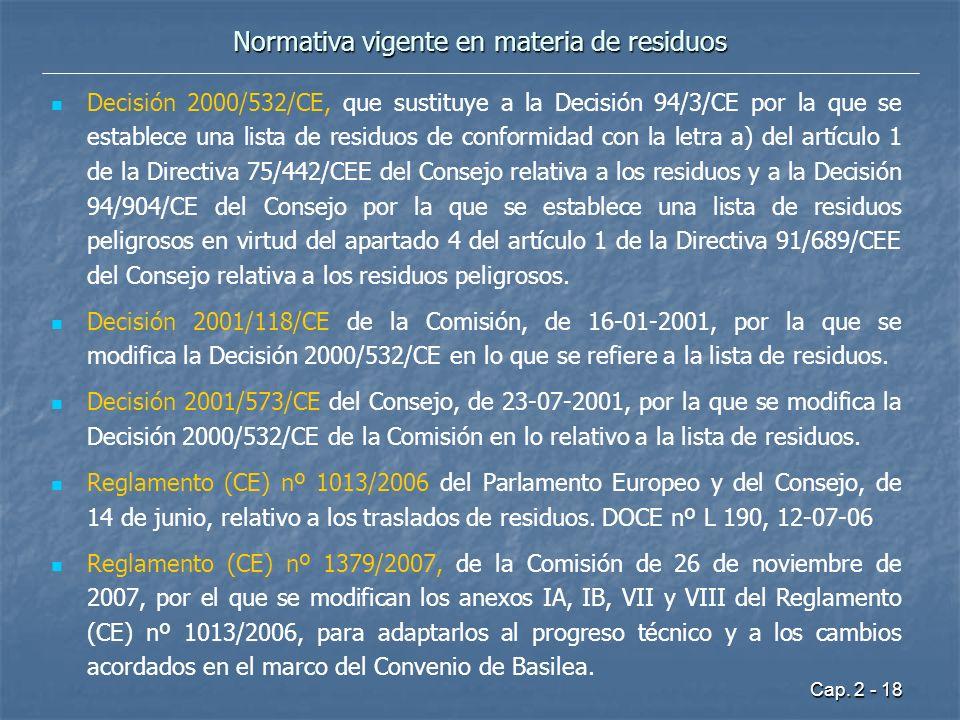 Cap. 2 - 18 Normativa vigente en materia de residuos Decisión 2000/532/CE, que sustituye a la Decisión 94/3/CE por la que se establece una lista de re