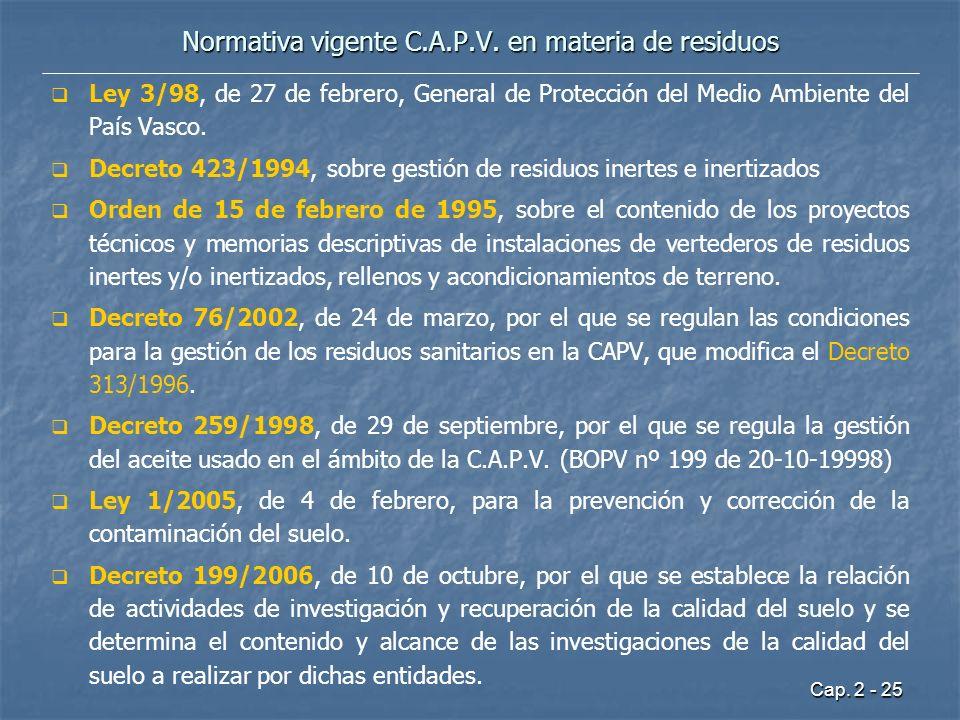 Cap. 2 - 25 Normativa vigente C.A.P.V. en materia de residuos Ley 3/98, de 27 de febrero, General de Protección del Medio Ambiente del País Vasco. Dec