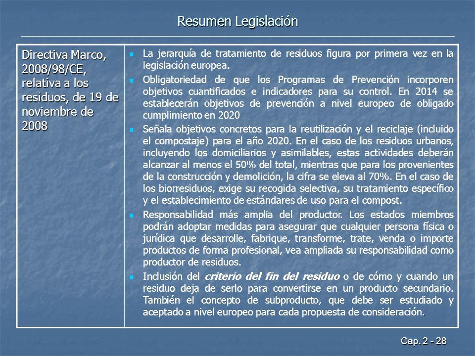Cap. 2 - 28 Resumen Legislación Directiva Marco, 2008/98/CE, relativa a los residuos, de 19 de noviembre de 2008 La jerarquía de tratamiento de residu