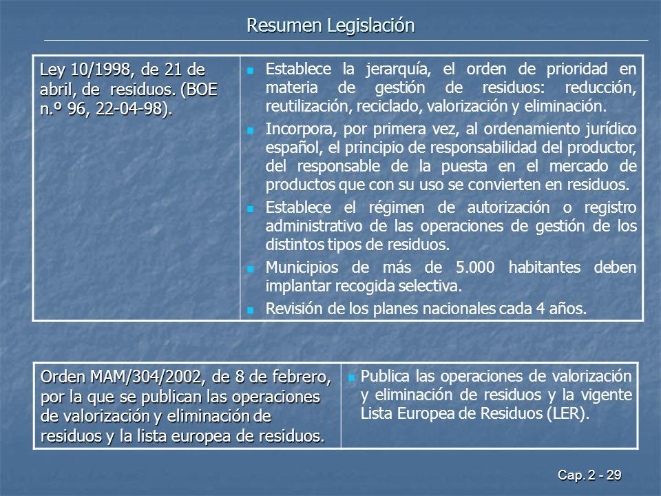 Cap. 2 - 29 Resumen Legislación Ley 10/1998, de 21 de abril, de residuos. (BOE n.º 96, 22-04-98). Establece la jerarquía, el orden de prioridad en mat