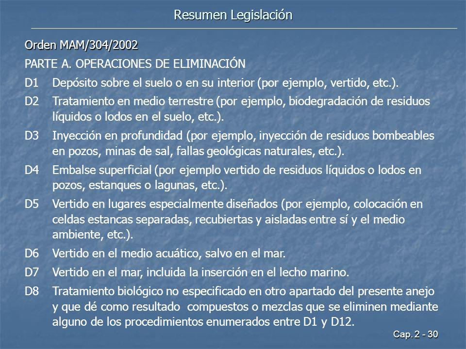 Cap. 2 - 30 Resumen Legislación Orden MAM/304/2002 PARTE A. OPERACIONES DE ELIMINACIÓN D1 Depósito sobre el suelo o en su interior (por ejemplo, verti