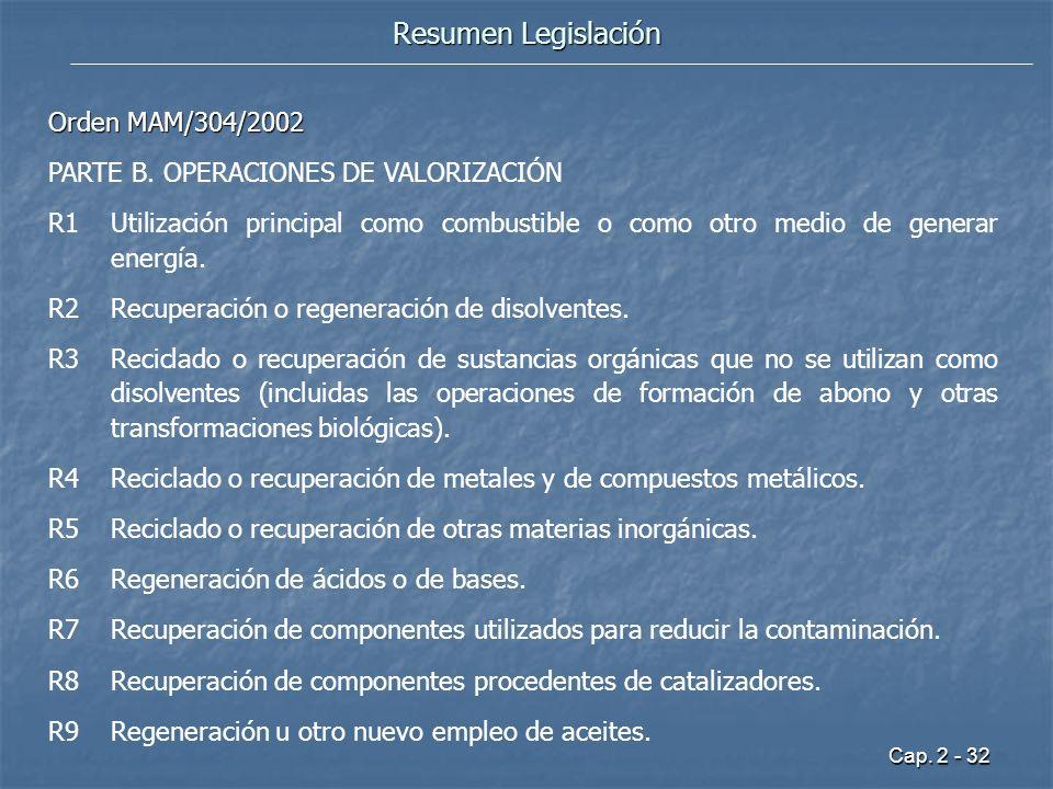Cap. 2 - 32 Resumen Legislación Orden MAM/304/2002 PARTE B. OPERACIONES DE VALORIZACIÓN R1 Utilización principal como combustible o como otro medio de