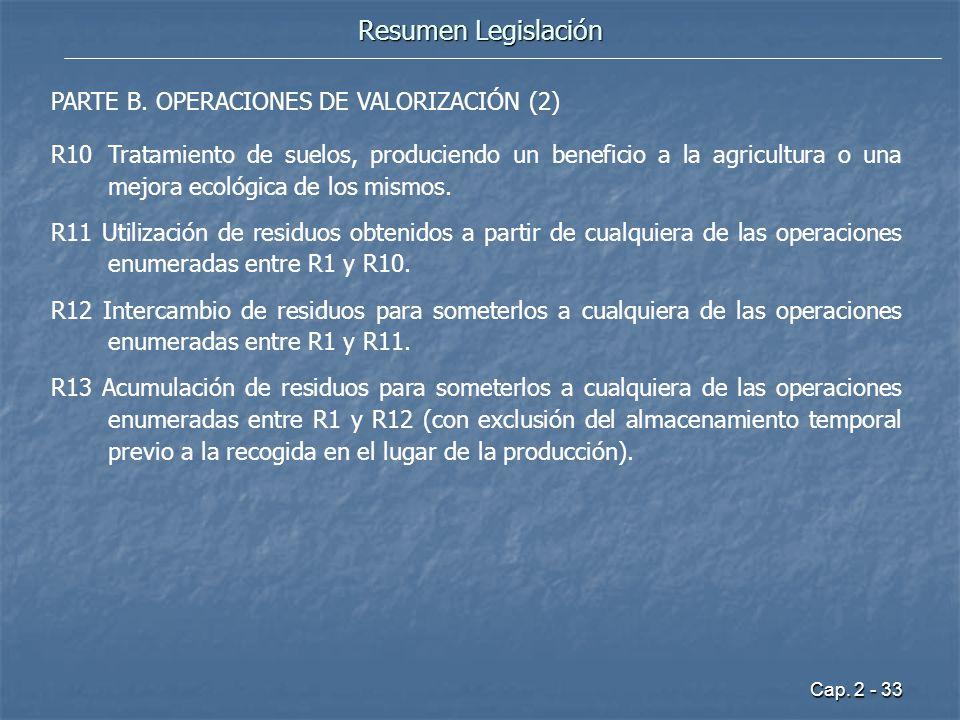 Cap. 2 - 33 Resumen Legislación PARTE B. OPERACIONES DE VALORIZACIÓN (2) R10 Tratamiento de suelos, produciendo un beneficio a la agricultura o una me