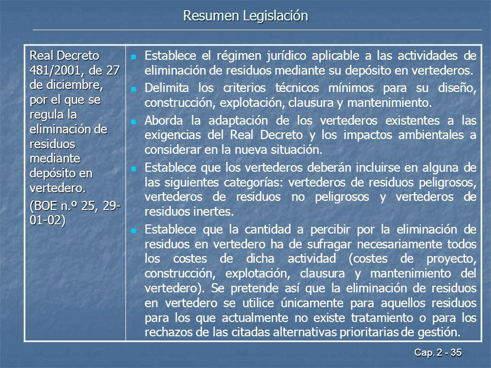 Cap. 2 - 35 Resumen Legislación Real Decreto 481/2001, de 27 de diciembre, por el que se regula la eliminación de residuos mediante depósito en verted