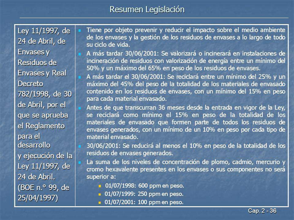 Cap. 2 - 36 Resumen Legislación Ley 11/1997, de 24 de Abril, de Envases y Residuos de Envases y Real Decreto 782/1998, de 30 de Abril, por el que se a
