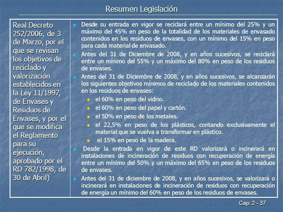 Cap. 2 - 37 Resumen Legislación Real Decreto 252/2006, de 3 de Marzo, por el que se revisan los objetivos de reciclado y valorización establecidos en