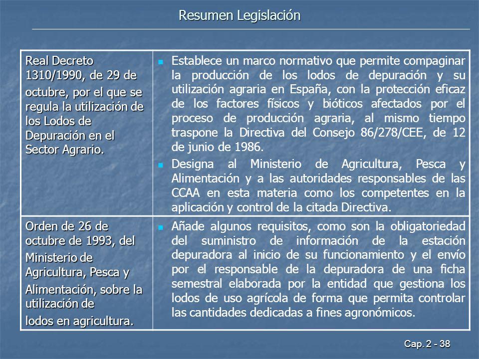 Cap. 2 - 38 Resumen Legislación Real Decreto 1310/1990, de 29 de octubre, por el que se regula la utilización de los Lodos de Depuración en el Sector